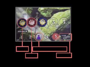 阿瓦隆-任務圖版