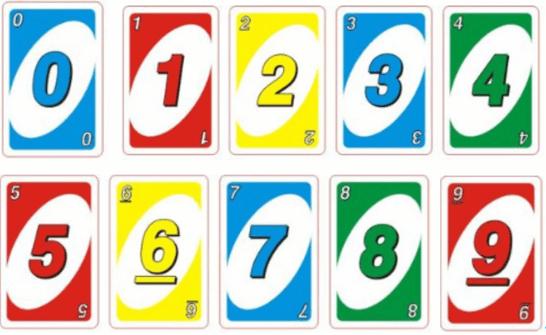 uno-數字卡
