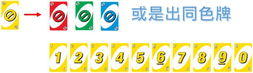 uno-使用功能卡