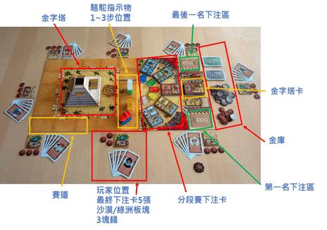 駱駝大賽遊戲設置